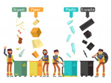 System weryfikacji segregowania odpadów w zabudowie wielorodzinnej