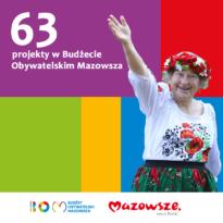 Wyniki budżetu obywatelskiego Mazowsza