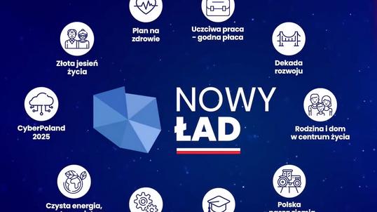 PiS zaprezentowało Nowy Ład. Jakie zmiany szykuje władza!